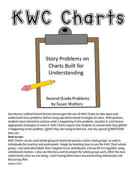 KWC Charts: Pencil Problems 1-5