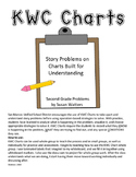 KWC Charts: Pencil Problems 1-5