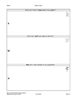 KWHLAQ Charts for Student Data Notebooks