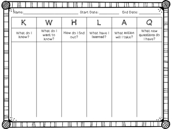 KWHLAQ Graphic Organizer