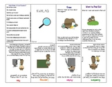 KWHLAQ Inquiry Mini Book for Students and Teachers