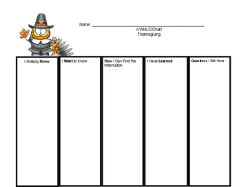 KWHLQ Chart - Thanksgiving
