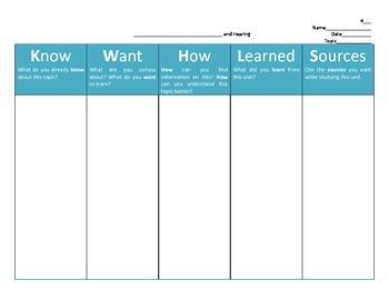 KWHLS chart