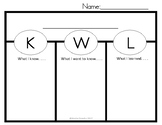 KWL Chart- Blank Printable (Tree Map)