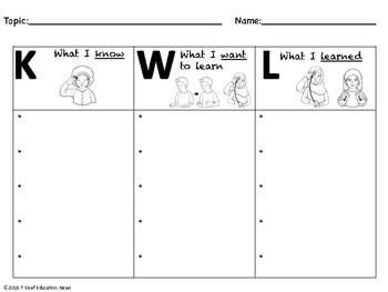 KWL CHART IN ASL