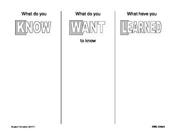 KWL Chart