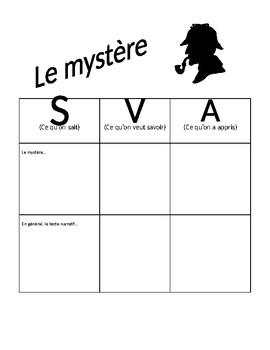 Le mystère: SVA