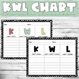 ☀️ KWL Chart