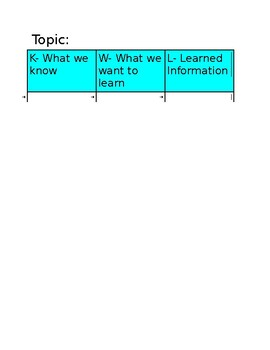 KWL Chart- Able to be edited (use as print or digitally)