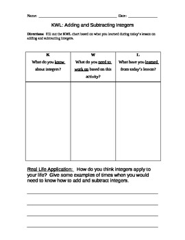 KWL Chart: Adding and Subtracting Integers