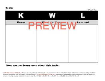 KWL Chart Bundle CCSS Aligned, 10+ versions!