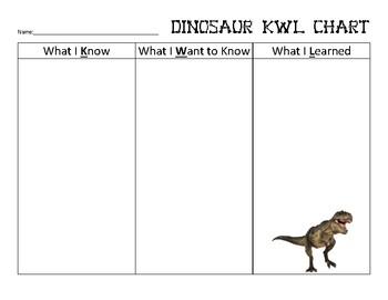 KWL Chart - Dinosaurs