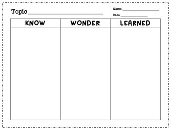 photograph relating to Free Printable Kwl Chart known as KWL Chart FREEBIE- Realize, Ponder, Understand Picture Organizer Totally free 2 Designs