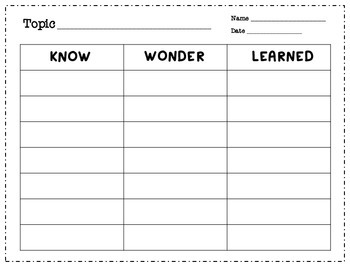 Kwl Chart Freebie Know Wonder Learn Graphic Organizer Free 2