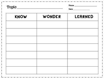 KWL Chart FREEBIE- Know, Wonder, Learn Graphic Organizer Free 2 Styles