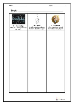 KWL Chart #Freebie (Information Report Planner)