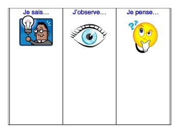 KWL Chart (French) Modified for different grade levels