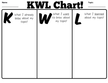 graphic regarding Kwl Chart Printable named Kwl Chart Image Organizer Worksheets Academics Pay out Instructors