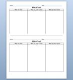 KWL Chart (Half Sheet)