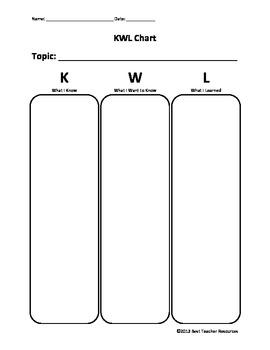 KWL Chart - PDF File