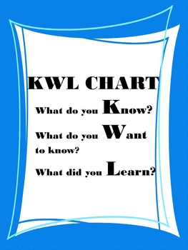 KWL Chart- What do you Know?  What do you Want to know?  What did you Learn?