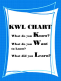 KWL Chart- What do you Know?  What do you Want to know?  W