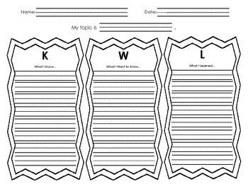KWL Chart differentiated