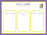 KWL Chart (easy to use) all grades