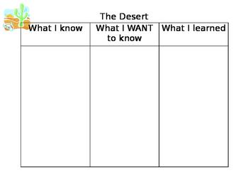 KWL Chart for Desert