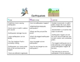 KWL Chart for Earthquakes