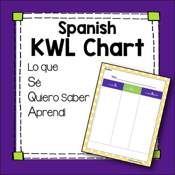 KWL Chart in SPANISH/SQA Chart