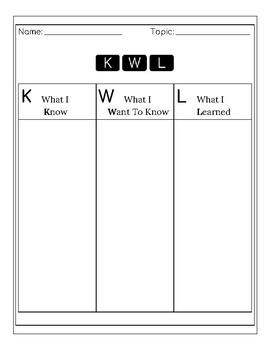 KWL Chart organizer