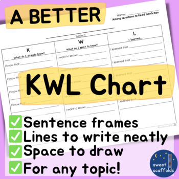Kwl Chart With Sentence Starters Space To Draw For Esl Ells By