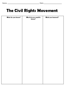 Civil Rights - KWL Charts