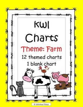 KWL Charts-Farm