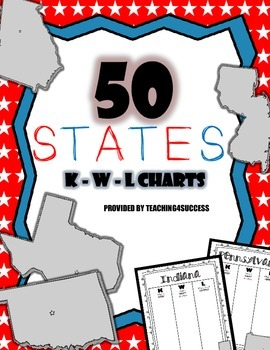 KWL Charts - States Theme