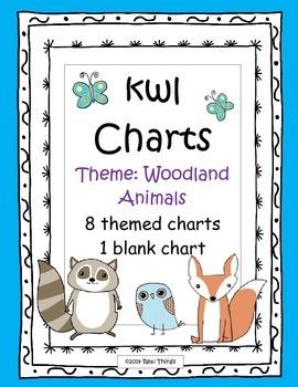 KWL Charts-Woodland Animals Theme