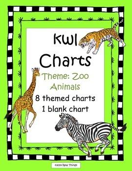KWL Charts-Zoo Animals Theme