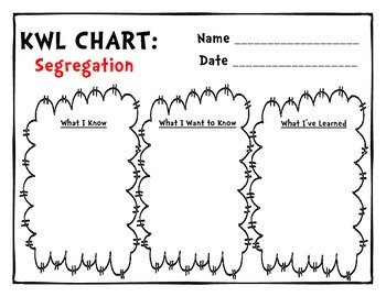 KWL Charts for MLK Day & Black History Month