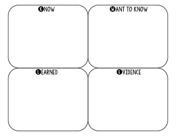 KWL + Evidence Graphic Organizer Pack