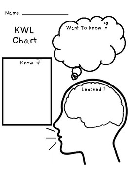 KWL Graphic Organizer - Visual Learner