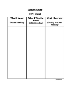KWL Graphic Organizer for Synthesizing strategy