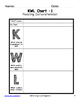 KWL Graphic Organizers for Guided Reading