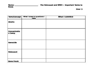 KWL - Holocaust and World War II terms - background info - WWII worksheet