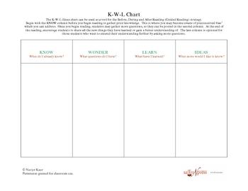 KWL Ideas Chart