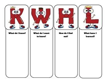 KWL & KWHL Graphic Organizers