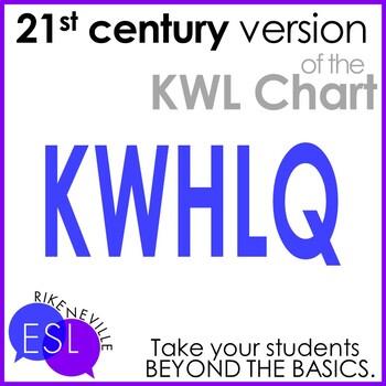 KWL Chart Upgrade:  KWHLQ
