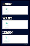 KWL (Know, Want, Learn) Chart