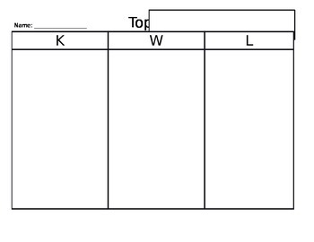 KWL (Know, Want to know, Learn) Graphic Organizer