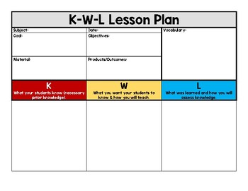 KWL Lesson Plan Template & Student KWL